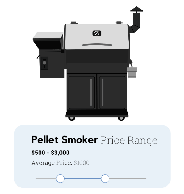Pellet-Smoker-BBQ-Price-Range-Z-Grills-Australia